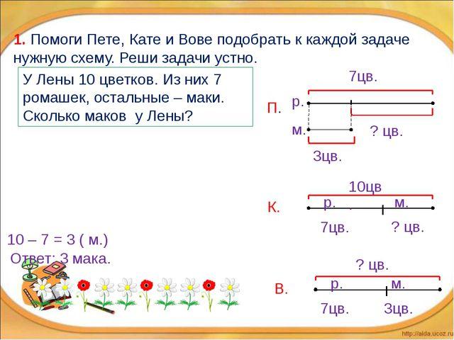У Лены 10 цветков. Из них 7 ромашек, остальные – маки. Сколько маков у Лены?...