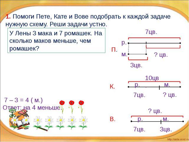 У Лены 3 мака и 7 ромашек. На сколько маков меньше, чем ромашек? 7 – 3 = 4 (...