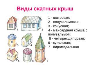 Виды скатных крыш 1- шатровая; 2- полувальмовая; 3- конусная; 4- манса
