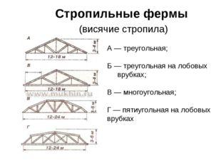 Стропильные фермы (висячие стропила) А — треугольная; Б — треугольная на лобо