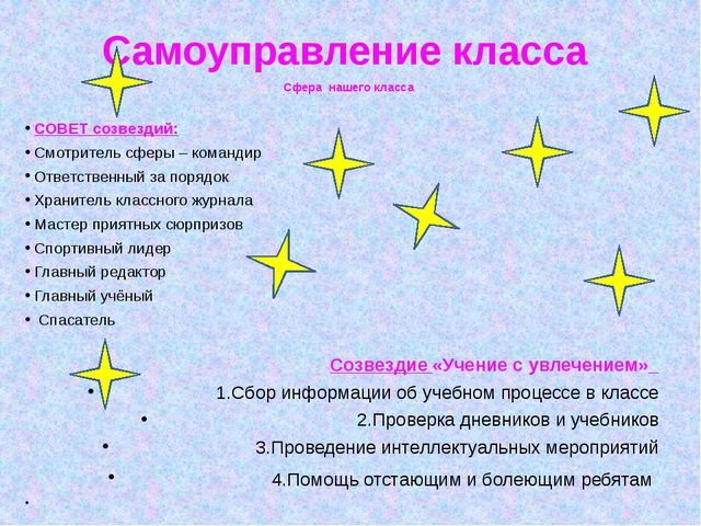 Самоуправление класса Сфера нашего класса СОВЕТ созвездий: Смотритель сферы –...