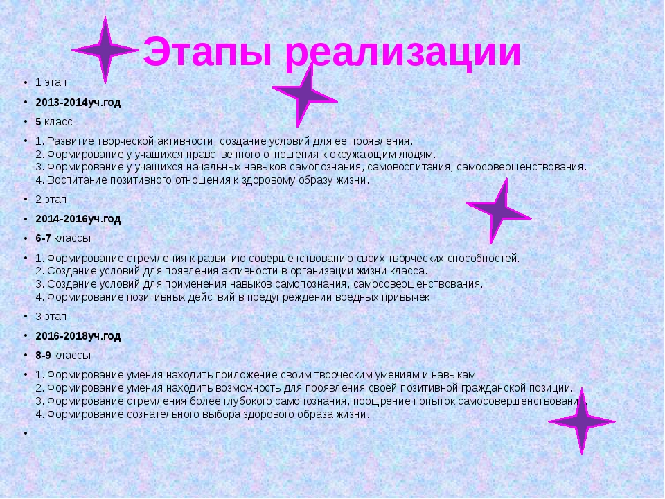 Этапы реализации 1 этап 2013-2014уч.год 5 класс 1. Развитие творческой активн...