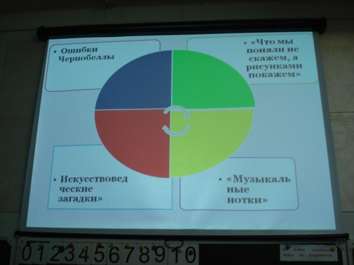 C:\Documents and Settings\кабинет 4\Рабочий стол\неделя 2012-2013\диск\DSC03030.JPG