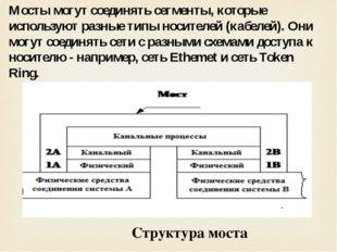Мосты могут соединять сегменты, которые используют разные типы носителей (каб