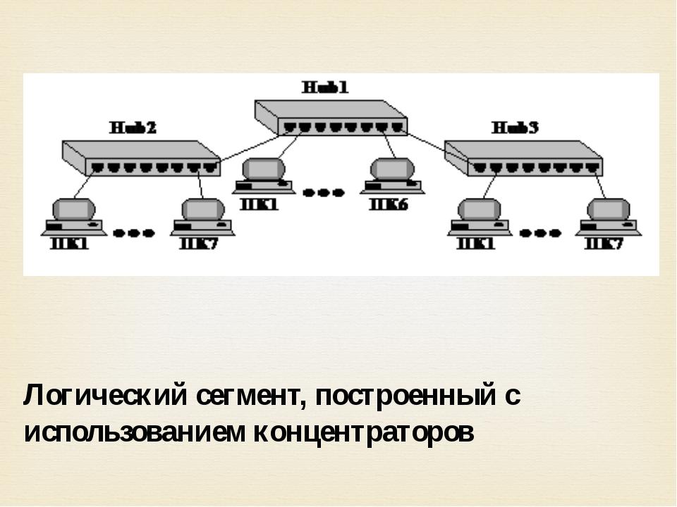 Логический сегмент, построенный с использованием концентраторов