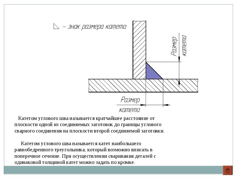 Катетом углового шва называется кратчайшее расстояние от плоскости одной из...
