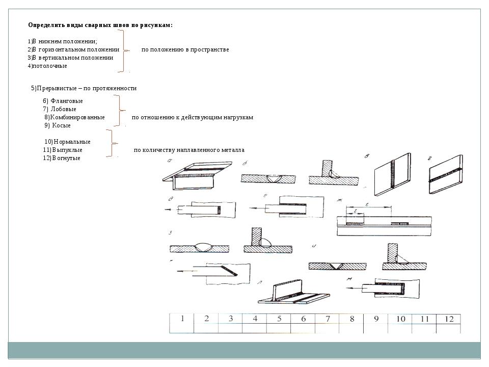 Определить виды сварных швов по рисункам: В нижнем положении; В горизонтальн...