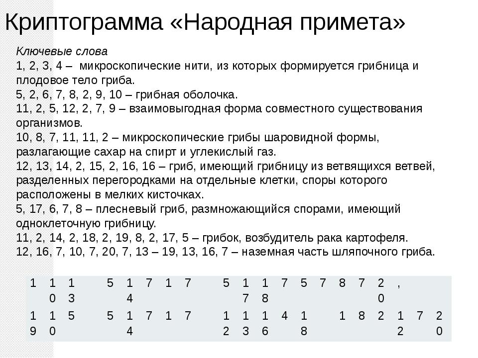 Криптограмма «Народная примета» Ключевые слова 1, 2, 3, 4 – микроскопические...