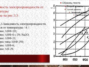 Зависимость электропроводности от температуры показана на рис.3.3 Рис.3.3.За