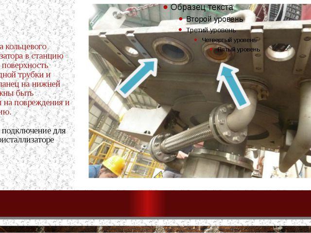 до подъема кольцевого кристаллизатора в станцию плавления поверхность стенки...