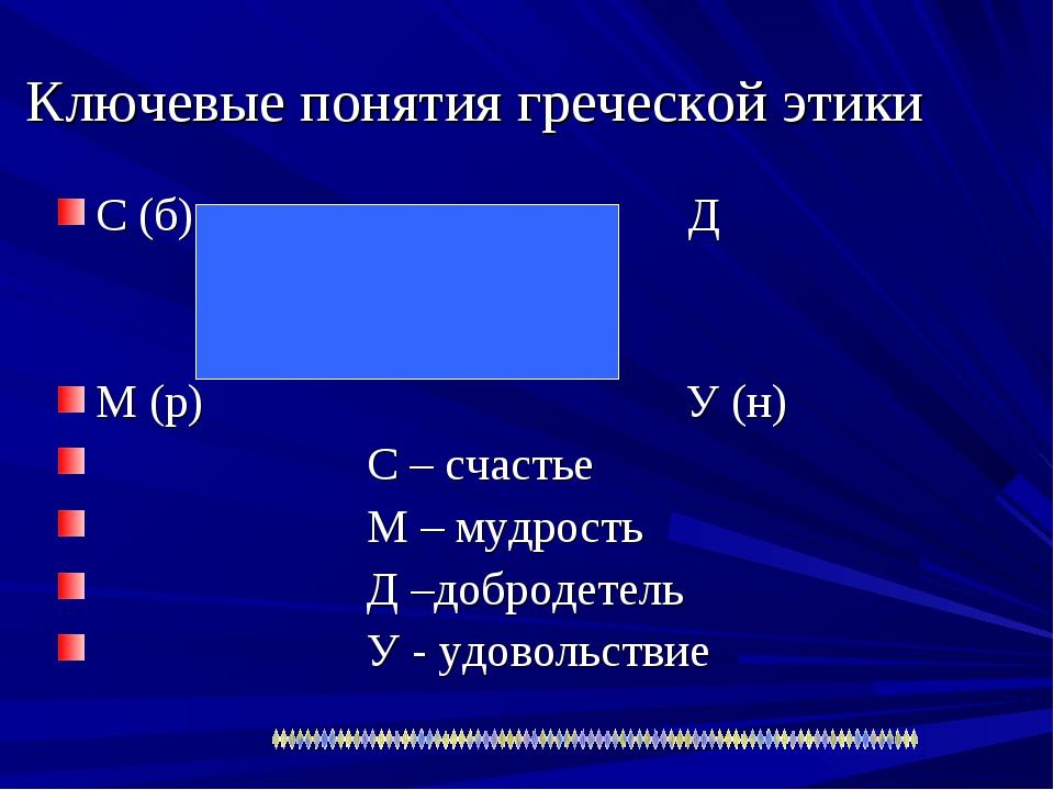Ключевые понятия греческой этики С (б) Д М (р) У (н) С – счастье М – мудрость...