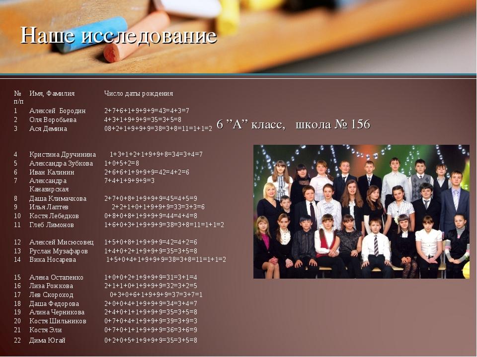 """Наше исследование 6 """"A"""" класс, школа № 156 № п/пИмя, ФамилияЧисло даты рожд..."""