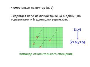 сместиться на вектор (a, b) - сдвигает перо из любой точки на a единиц по го