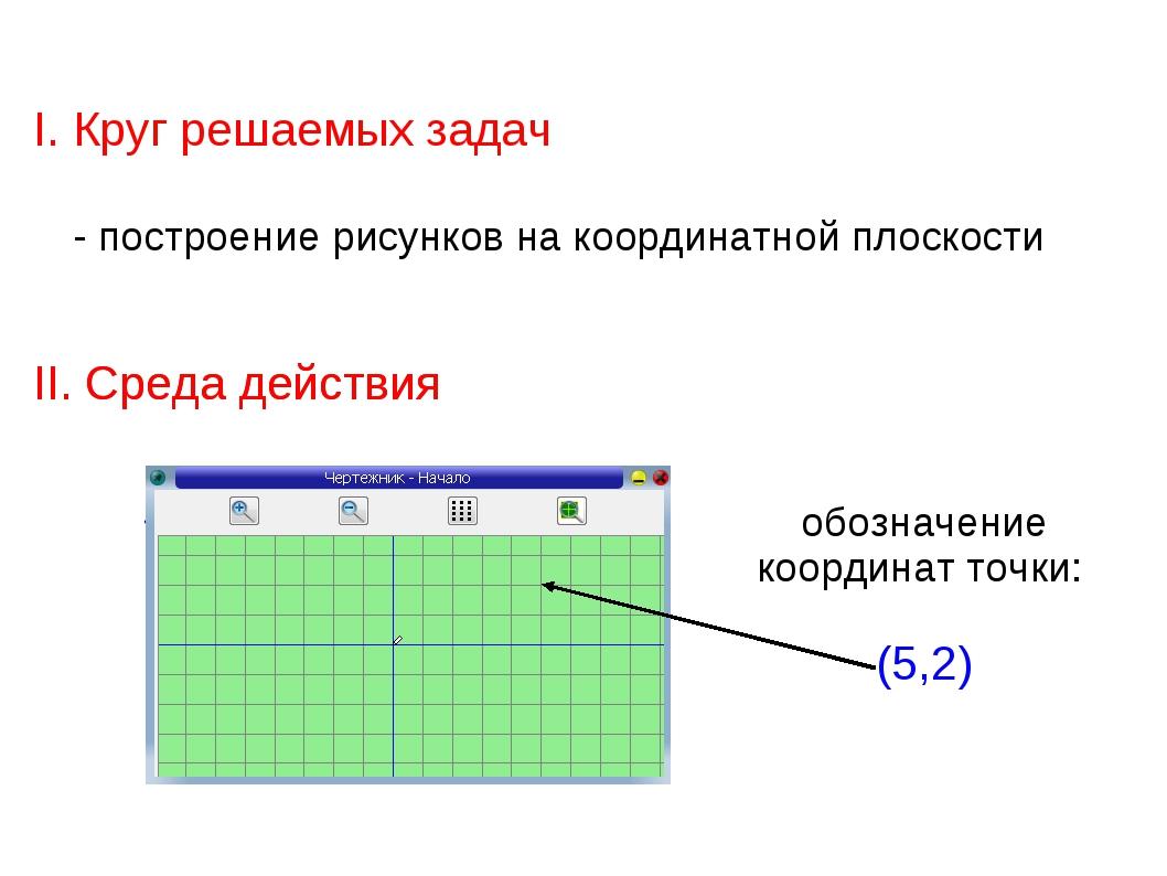 I. Круг решаемых задач - построение рисунков на координатной плоскости II. Ср...