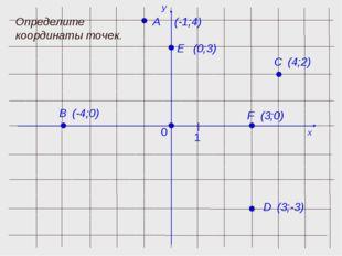 0 1 x y Определите координаты точек. D F C E A B (-1;4) (-4;0) (4;2) (3;-3) (