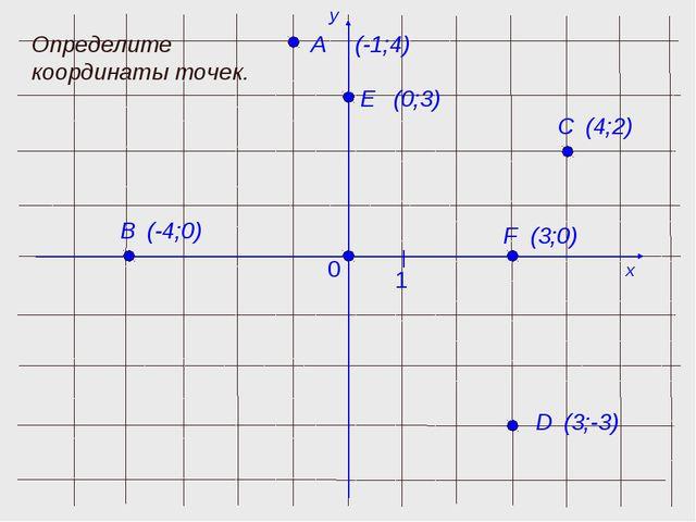 0 1 x y Определите координаты точек. D F C E A B (-1;4) (-4;0) (4;2) (3;-3) (...