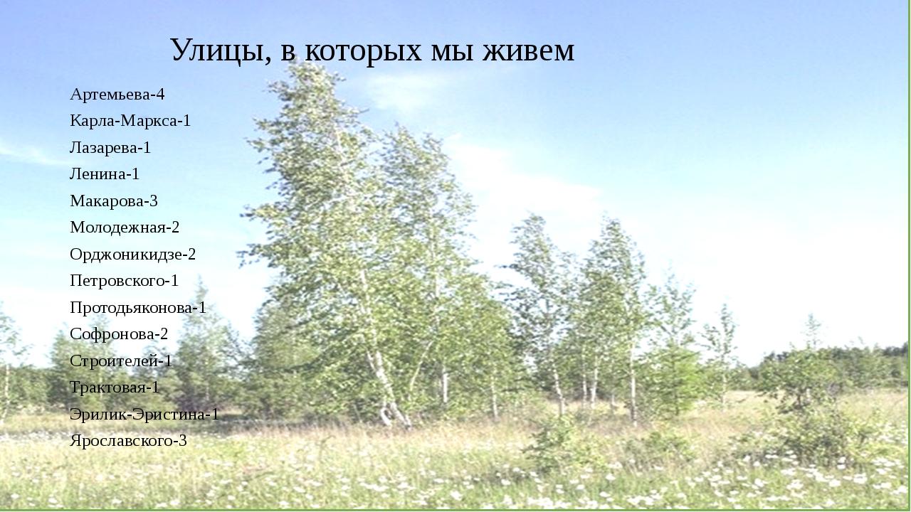 Улицы, в которых мы живем Артемьева-4 Карла-Маркса-1 Лазарева-1 Ленина-1 Мак...