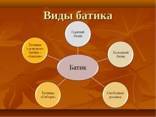 Виды батика