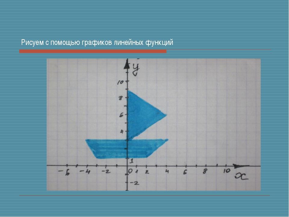 Рисуем с помощью графиков линейных функций