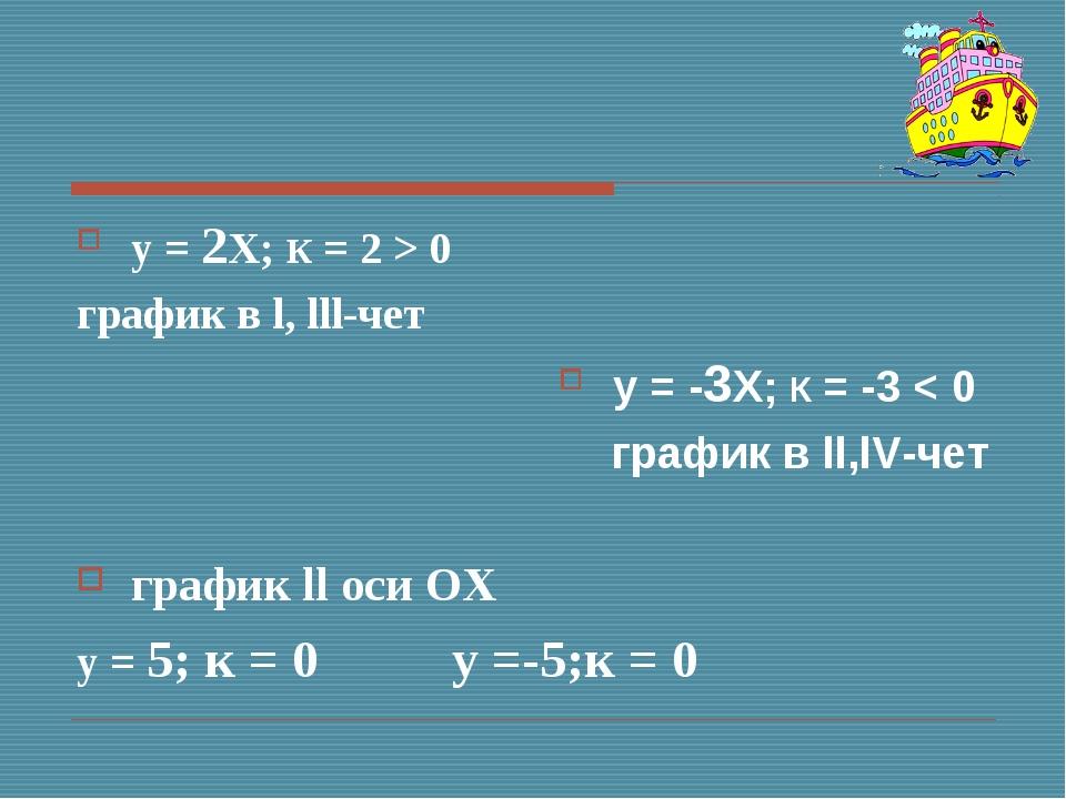 у = 2Х; К = 2 > 0 график в l, lll-чет у = -3Х; К = -3 < 0 график в ll,lV-чет...