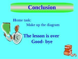 Conclusion Home task: Make up the diagram The lesson is over Good- bye