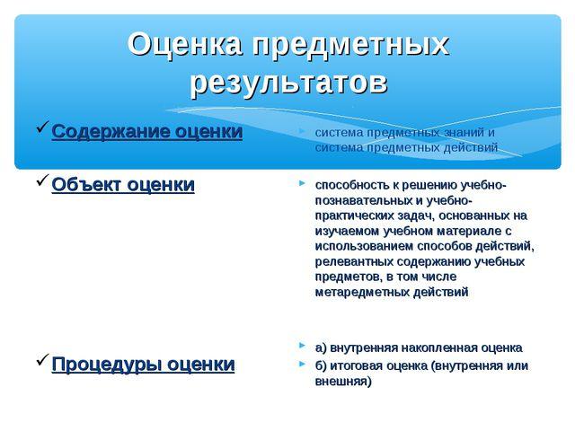 Оценка предметных результатов Содержание оценки Объект оценки Процедуры оценк...