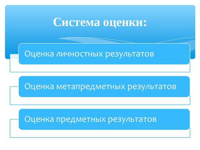 Система оценки: