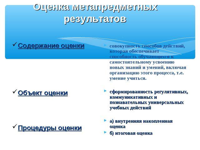 Оценка метапредметных результатов Содержание оценки Объект оценки Процедуры о...