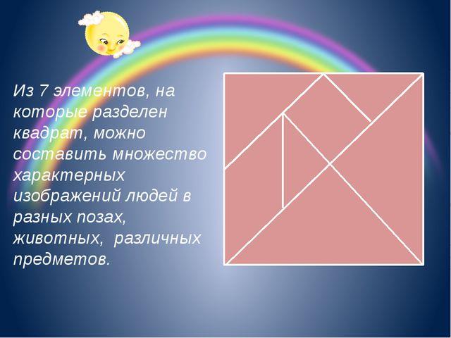 Из 7 элементов, на которые разделен квадрат, можно составить множество харак...