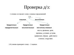 Проверка д/з: 1 ученик составляет схему сложных предложений: СП Союзные Бессо