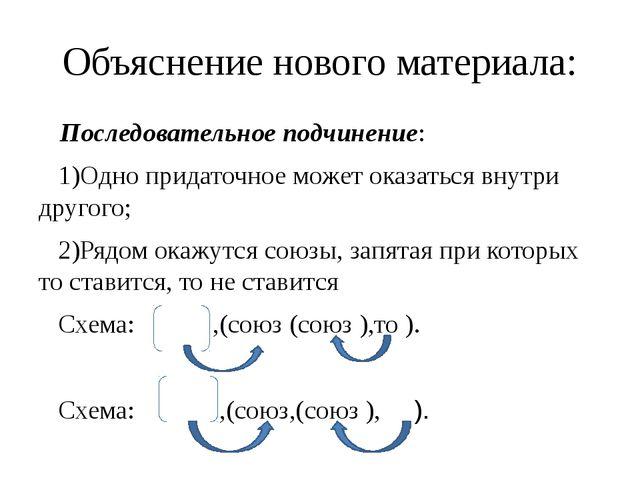 Объяснение нового материала: Последовательное подчинение: 1)Одно придаточное...