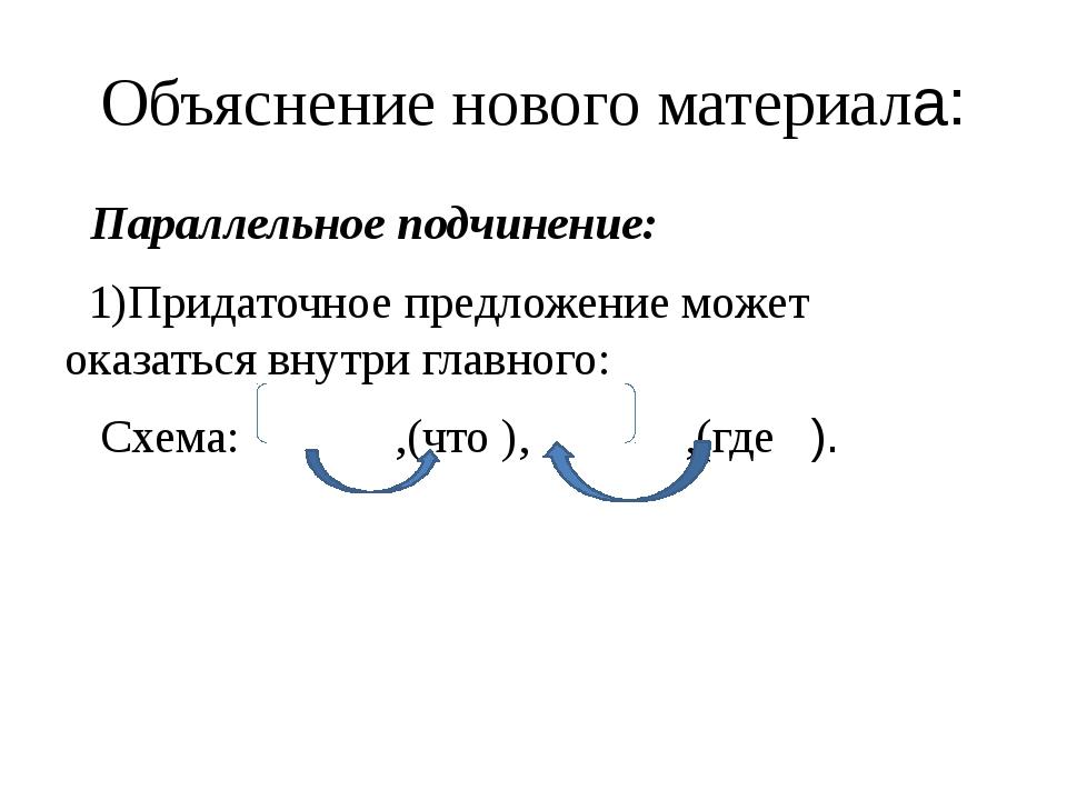 Объяснение нового материала: Параллельное подчинение: 1)Придаточное предложен...