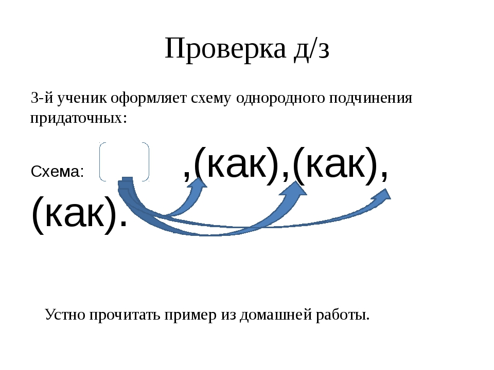 Проверка д/з 3-й ученик оформляет схему однородного подчинения придаточных: С...