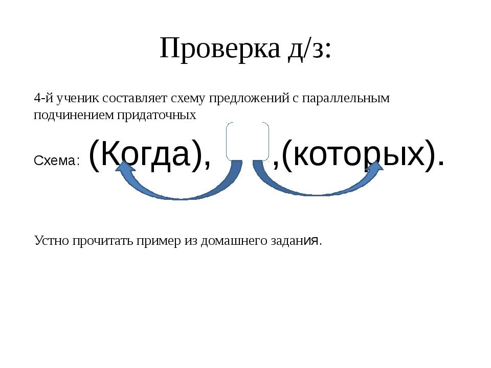 Проверка д/з: 4-й ученик составляет схему предложений с параллельным подчинен...