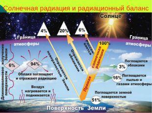 Солнечная радиация и радиационный баланс