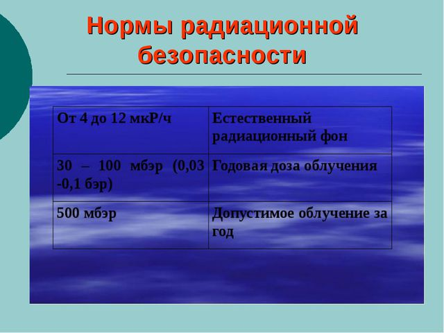 Нормы радиационной безопасности