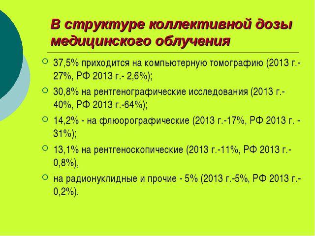 В структуре коллективной дозы медицинского облучения 37,5% приходится на комп...