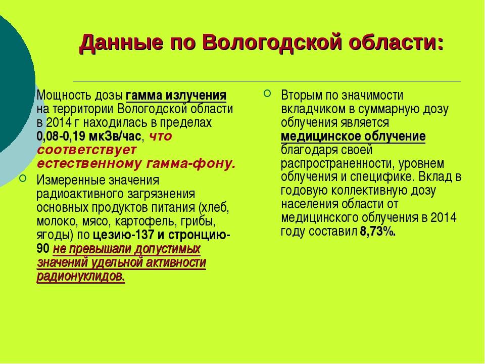 Данные по Вологодской области: Мощность дозы гамма излучения на территории Во...