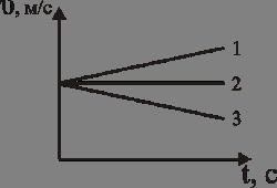 graf_10-6-6
