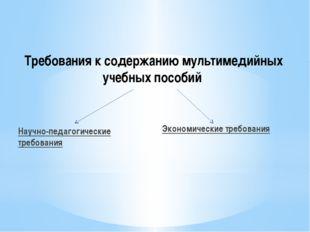 Требования к содержанию мультимедийных учебных пособий Научно-педагогические