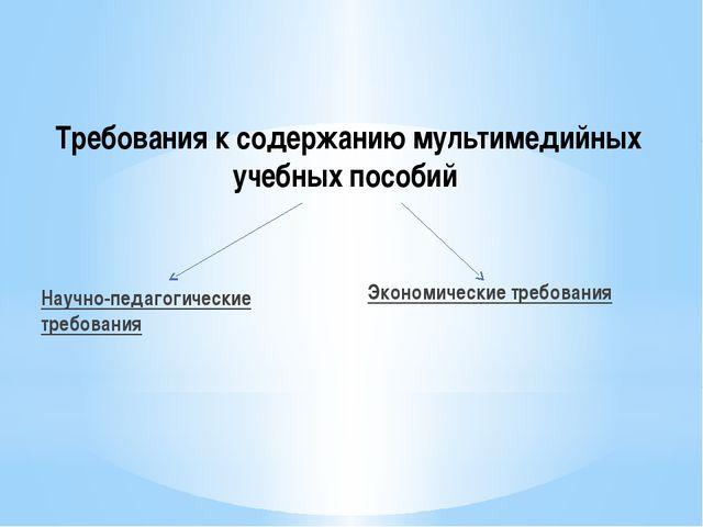 Требования к содержанию мультимедийных учебных пособий Научно-педагогические...