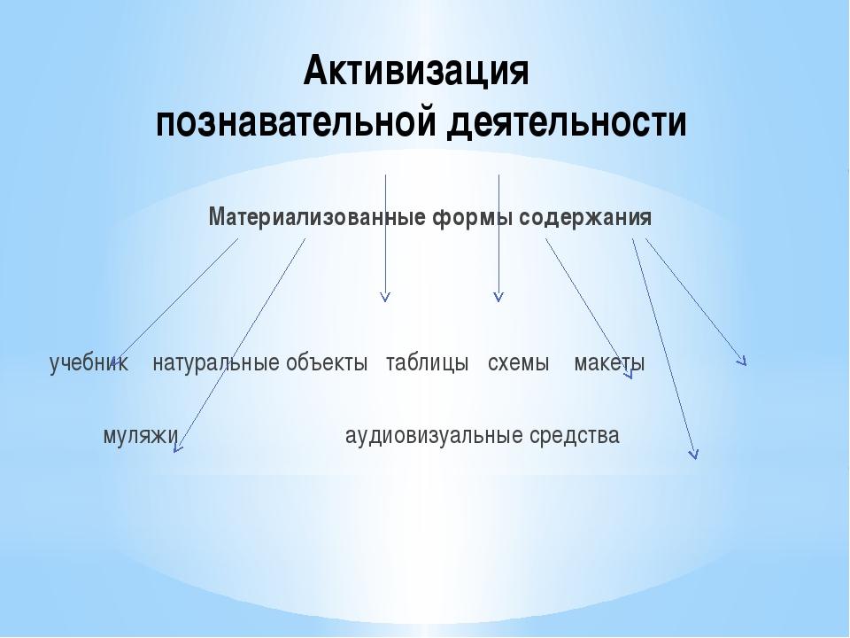 Активизация познавательной деятельности Материализованные формы содержания уч...