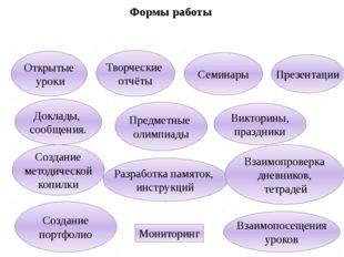 Формы работы Открытые уроки Доклады, сообщения. Творческие отчёты Разработка
