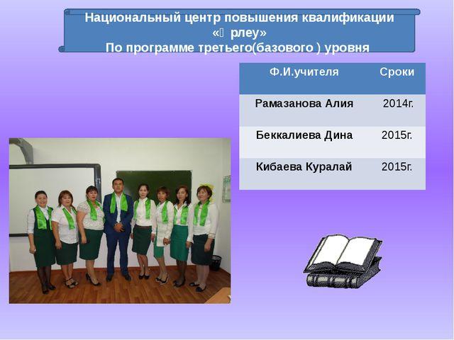 Национальный центр повышения квалификации «Өрлеу» По программе третьего(базов...