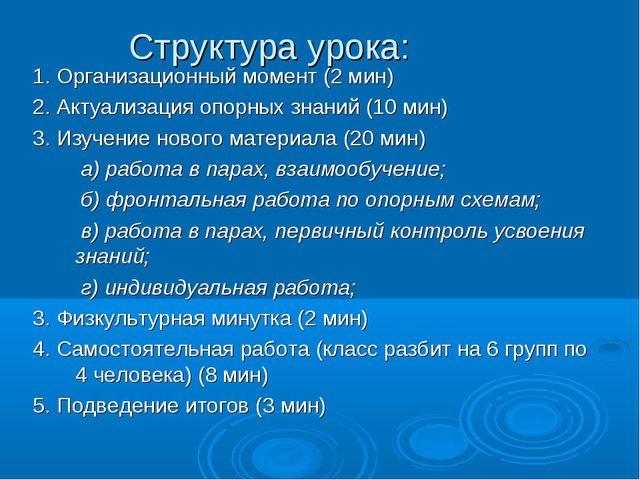 Структура урока: 1. Организационный момент (2 мин) 2. Актуализация опорных зн...
