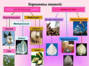 Варианты тканей: НАТУРАЛЬНЫЕ ХИМИЧЕСКИЕ Искусственные Минеральные Синтетичес