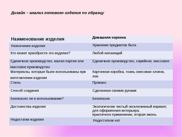 Дизайн – анализ готового изделия по образцу Наименование изделия Домашняя кор...