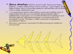 Прием «Фишбоун»(рыбный скелет):голова - вопрос темы, верхние косточки- осн