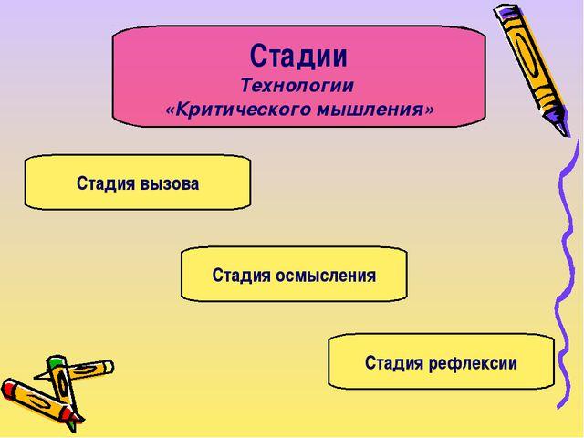 Стадии Технологии «Критического мышления» Стадия вызова Стадия осмысления Ста...
