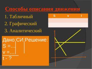 Способы описания движения 1. Табличный 2. Графический 3. Аналитический Дано:С